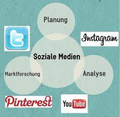 Netzschnipsel - der Social Media Blog