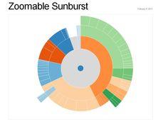 46 Best HTML/JS/CSS images in 2013 | Design web, Design