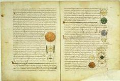 Manuscrito medieval (S. X) de la traducción latina por Calcidius del « Timeo » de Platón