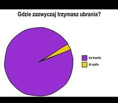 Polish Memes, Weekend Humor, Wtf Funny, Good Mood, Best Memes, Haha, Messages, Tables, Pictures