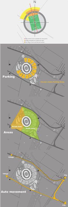 Site plan Landscape architecture stadium concept design diagram areas functions: