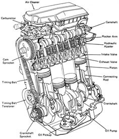 pin by jiajia chen on motorcycle engine diagram repair manuals Motorcycle Motor Diagram inline four sohc (single overhead camshaft) engine