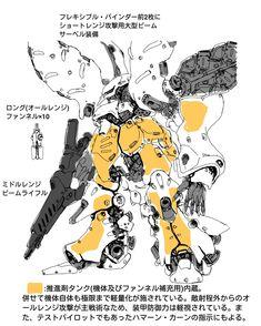 Robot Illustration, Far Future, Gundam Art, Robot Design, Mechanical Design, Mobile Suit, Conceptual Art, Dieselpunk, Coloring For Kids