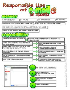Responsible Use Guidelines of School E-mail for Elementary Students