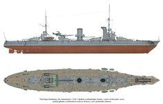 Russian Battleship Gangut