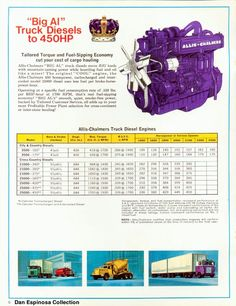 "Allis-Chalmers ""Big Al"" On-Road Truck Engines Advertisement Cool Trucks, Big Trucks, Semi Trucks, Cat Engines, Allis Chalmers Tractors, Detroit Diesel, Fuel Oil, Truck Engine, Truck Art"