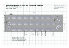 Patterns Kid Cribbage Board Template Another Cool Idea Pinterest Pattern