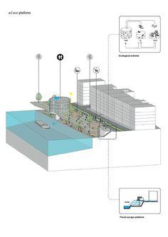 'Urban Sponge' Competition Entry / Gemawang Swaribathoro + Indra Nugraha + Morian Saspriatnadi,axonometric diagram