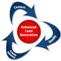 ◕My Top 15 Tips For Generating More Leads in 2015◕  #GenerateLeadsDaily #Its2015  More Glorious Stuff @ www.randysalameh.com