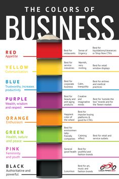 Using color psychology to improve marketing, convey meaning and emotion, drive purchases, increase company sales, plus promote connection & brand loyalty