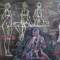 An old first day blackboard lecture in my Inventive Drawing class at ArtCenter. My class follows a general format, but the lectures are never exactly the same.