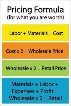 Pricing Formula: How to Price your Creative Work--in case I get back into my Etsy! Starting A Business, Business Planning, Business Tips, Business Management, Diy Business Ideas, Business Memo, Small Business Plan Template, Small Business Tax, Business Notes