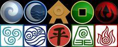Avatar Symbole