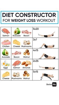 Healthy Food Choices, Healthy Foods To Eat, Healthy Weight, Healthy Eating, Egg And Grapefruit Diet, Bland Diet, Egg Diet Plan, Boiled Egg Diet, Fat Loss Diet