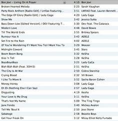 Running playlist.