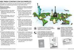 ABC para contar con sus papeles   El Economista  http://eleconomista.com.mx/infografias/2014/06/04/abc-contar-sus-papeles