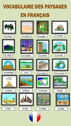 French vocabulary for the earth Learn French Free, Why Learn French, Basic French Words, Learn French Beginner, Learn French Online, French For Beginners, French Phrases, French Quotes, French Verbs