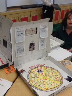 Third Grade Pizza Box Biography Reading Response…Pinner wrote: I've used pizza boxes to make games before, but this is a terrific way to use them. If you go to your local pizza place you can often get them for free or for a very small price. When you say you are a teacher they usually sigh and just give them to you. : )