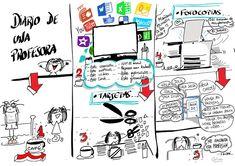 Celia comparte secuencia visual en #dibujamelas http://dibujamelas.blogspot.com.es/2015/12/secuencia-visual-diario-de-una.html
