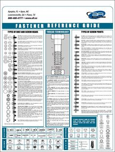 All the basics about fasteners in a single convenient guide.