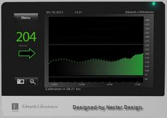 Edwards Life Sciences Glucose Monitor user interface designed by Nectar Design.