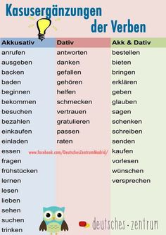 Invite verb with accusative or dative – Invitation 2020 German Grammar, German Words, Akkusativ Deutsch, Verben Mit Dativ, Dativ Deutsch, Study German, Deutsch Language, German Translation, Germany Language