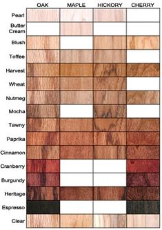 Wood Stain Chart Make In 2019 Wood Stain Colors Wood