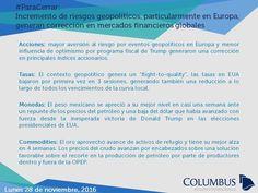 #ParaCerrar #Columbus Incremento de riesgos geopolíticos, particularmente en Europa, generan corrección en mercados financieros globales