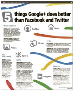 5 things Google Plus does better than Twitter and Facebook