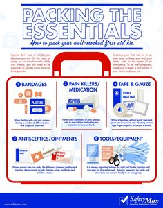 A well stocked first aid kit can make the difference between a fun and memorable trip OR a trip to the emergency room...