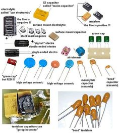"As we all know, a capacitor is a passive electronic components that stores electric energy, just like a ""container for storing charges. Electronics Projects, Electrical Projects, Electronics Components, Arduino Projects, Electrical Components, Circuit Components, Electrical Symbols, Led Projects, Electronics Gadgets"
