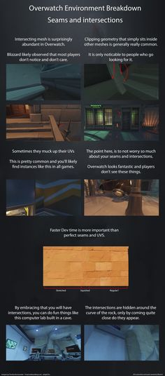 Technical Study: Overwatch [Image heavy] - polycount