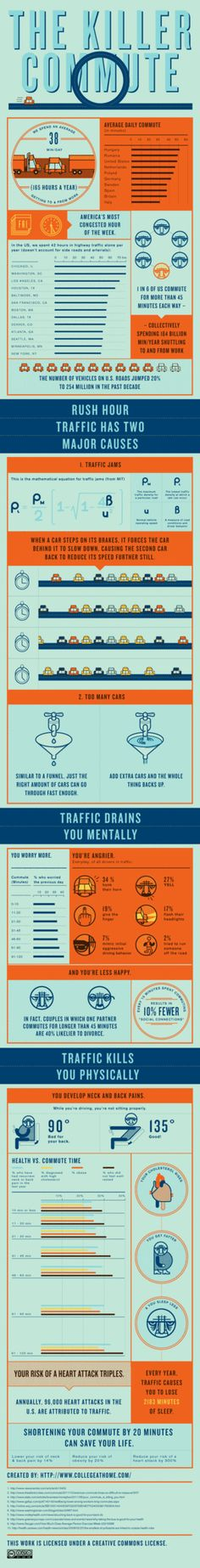 I need to cut down my commute time. It's killing me. Literally, according to this infographic.