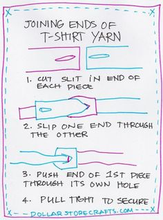 This is for when I actually make t-shirt yarn. This prevents knotting together. How to make t-shirt yarn & joining the ends of t-shirt strips + 4 t-shirt yarn projects Yarn Projects, Knitting Projects, Crochet Projects, Crochet Tutorials, Yarn Crafts, Fabric Crafts, Sewing Crafts, Scrap Fabric, Fabric Yarn
