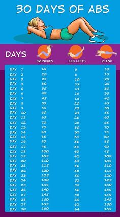 30 day workout challenge, Workout challenge, Workout challenge 30 day fitness, Stomach workout, Ab workout challenge - Challenge Dream Abs In 30 Days on Fabiosa - Summer Body Workouts, Mini Workouts, Body Workout At Home, Gym Workout Tips, At Home Workout Plan, Ab Workouts, At Home Workouts, Workout Planner, 30 Day Stomach Workout
