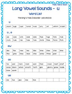 Teaching Long Vowel Spelling Patterns - Make Take & Teach Phonics Rules, Spelling Rules, Phonics Worksheets, Phonics Activities, Phonics Reading, Teaching Phonics, Kindergarten Reading, Teaching Reading, Reading Comprehension