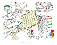 The Happy and Creative mind map will help you to recognise when you are effortlessly creative and enjoying expressing your talents. The Mind Map breaks down feeling relaxed, on purpose, in harmony, enjoying your activities and exploring your imagination. www.MindMapInspiration.com