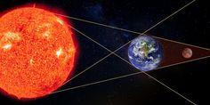 NASA to Livestream Super Blue Blood Moon Through Telescopes Around the Country