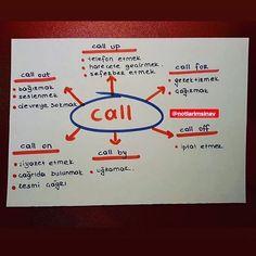 English Time, English Class, English Lessons, Learn English, Grammar And Vocabulary, English Vocabulary, English Grammar, English Language, English Collocations