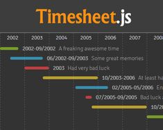Easy timeline creation with timesheet.js