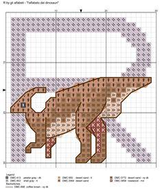 alfabeto dei dinosauri R