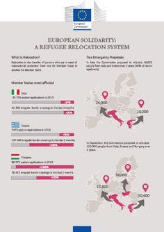 An EU 'Safe countries of origin' list