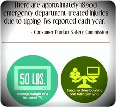 TV #Safety infographic