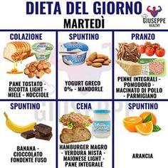idee dietetiche chetogeniche allungano 2