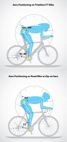 Jak správně sedět držet pozici těla při jízdě na kole. #kolo #sport #léto