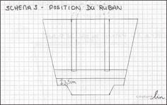 tuto: positionnement du ruban (3)