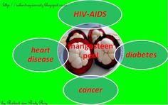 robert von rotz  roy: Degenerative and deadly diseases like heart diseas...
