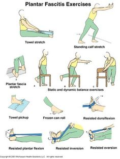 Plantar Fasciitis Stretching  Unfortnately i need to start doing this.