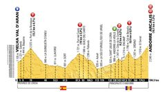 Stage 9 - Vielha Val D'Aran to Andorra Arcalis, 184km - Sunday, July 10 http://www.bicycling.com/racing/tour-de-france/what-you-should-know-about-the-stages-of-the-2016-tour-de-france/slide/10