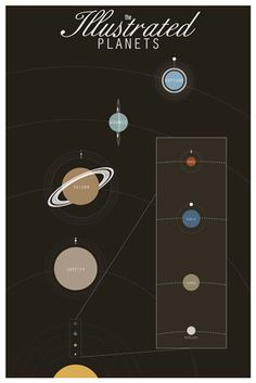 Solar System Poster- the fiance would love this!